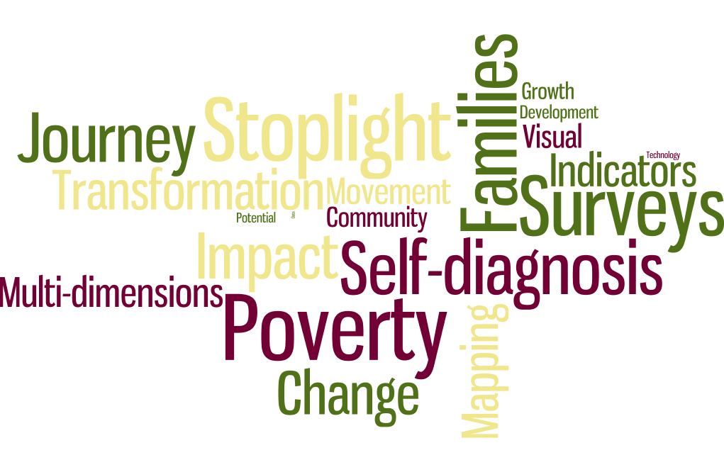 Poverty Stoplight word cloud